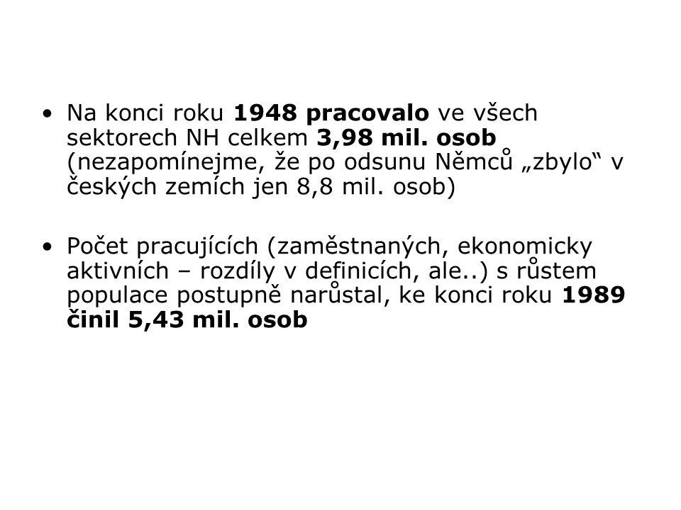 """Na konci roku 1948 pracovalo ve všech sektorech NH celkem 3,98 mil. osob (nezapomínejme, že po odsunu Němců """"zbylo"""" v českých zemích jen 8,8 mil. osob"""