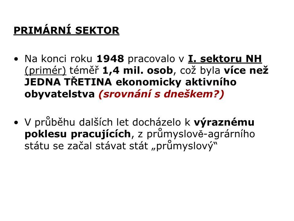 PRIMÁRNÍ SEKTOR Na konci roku 1948 pracovalo v I. sektoru NH (primér) téměř 1,4 mil. osob, což byla více než JEDNA T Ř ETINA ekonomicky aktivního obyv