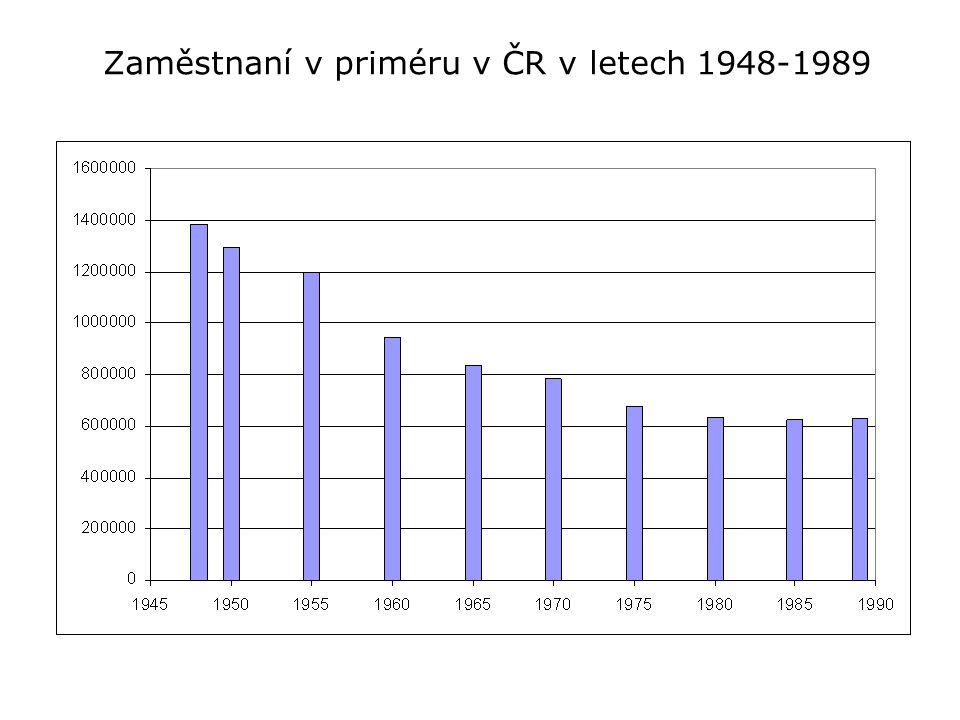 Zaměstnaní v priméru v ČR v letech 1948-1989