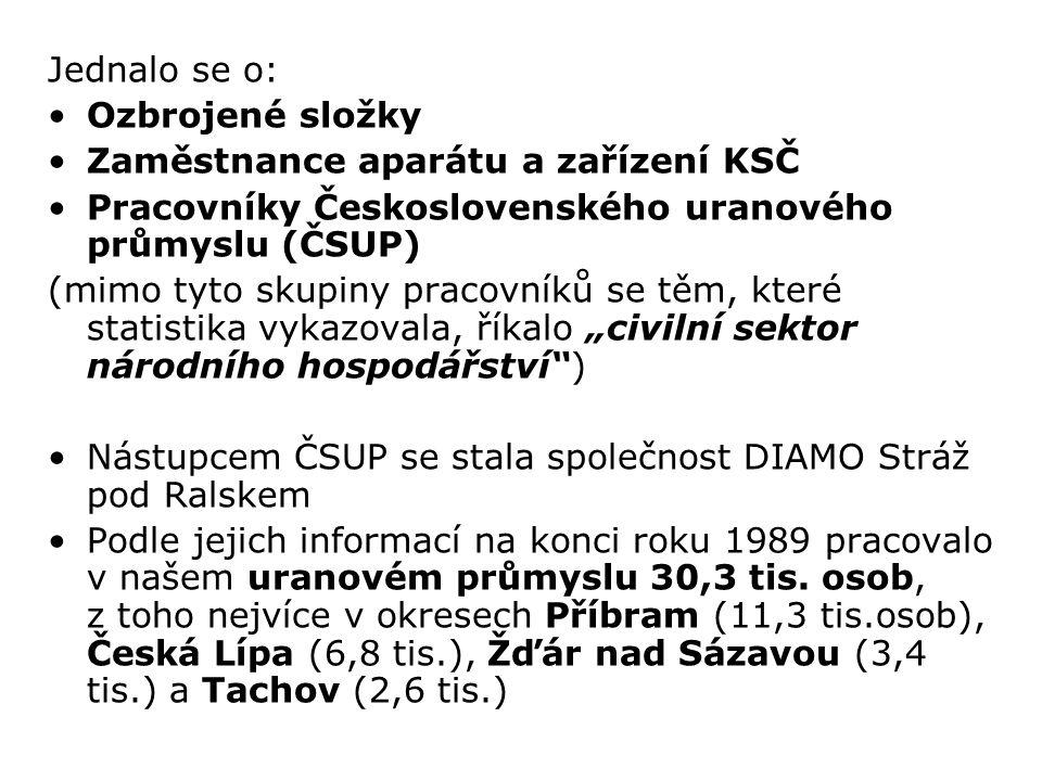 Jednalo se o: Ozbrojené složky Zaměstnance aparátu a zařízení KSČ Pracovníky Československého uranového průmyslu (ČSUP) (mimo tyto skupiny pracovníků