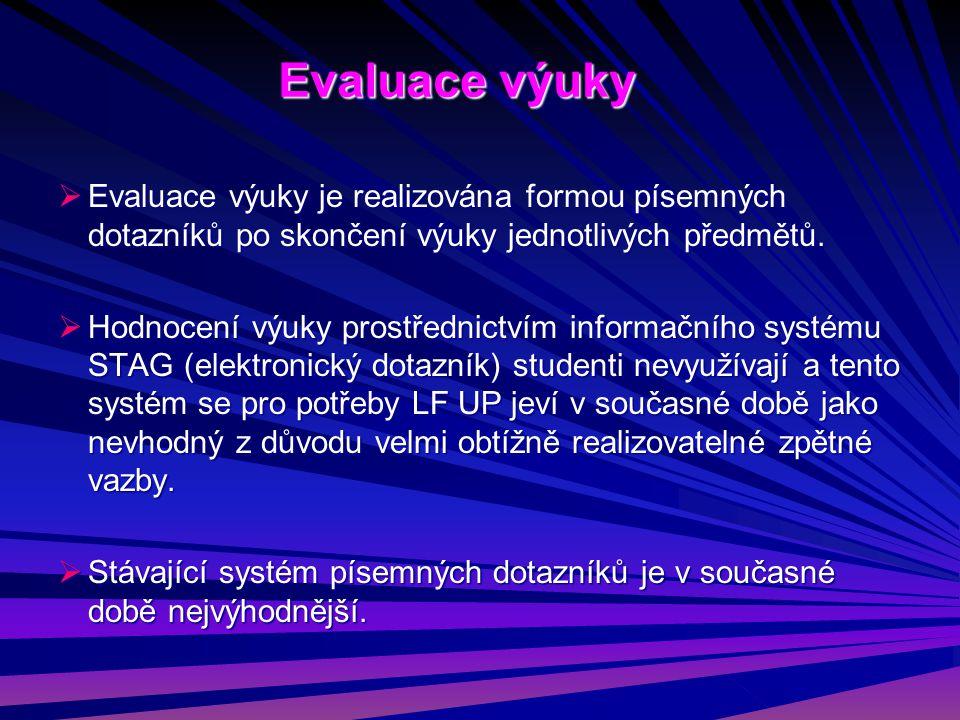  Evaluace výuky je realizována formou písemných dotazníků po skončení výuky jednotlivých předmětů.  Hodnocení výuky prostřednictvím informačního sys