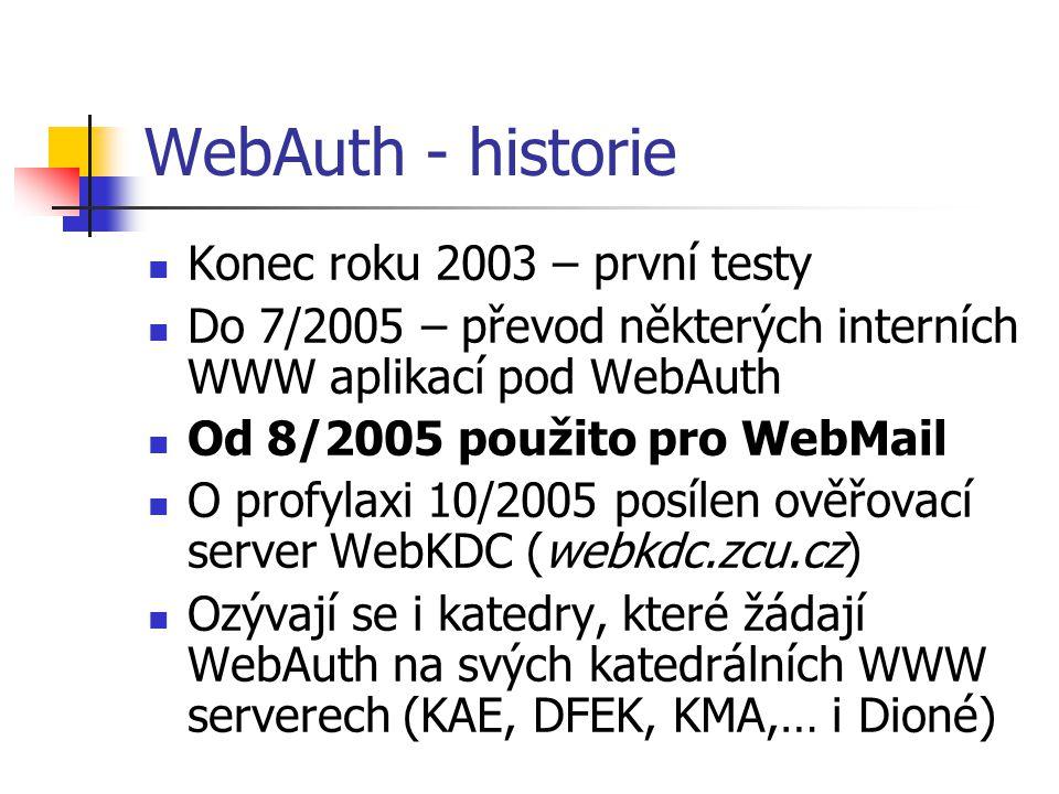 ID cookie, pověření pro WASUř tě znám, pověření pro WAS Data požadavek redirekt Orion login/heslo login formulář požadavek ověření uživ.