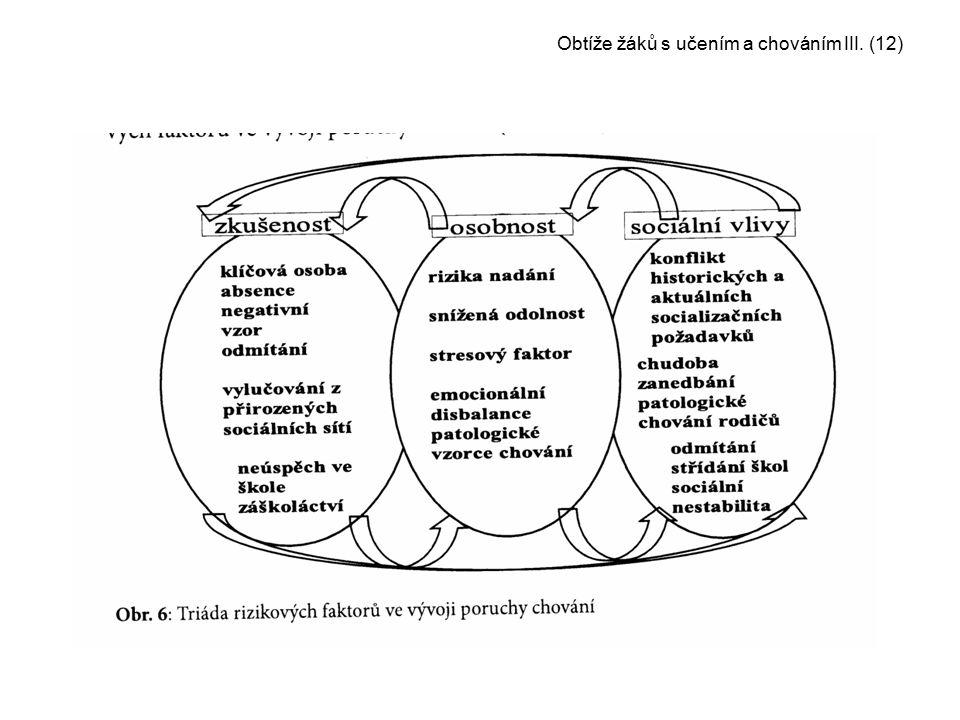 Obtíže žáků s učením a chováním III. (13)