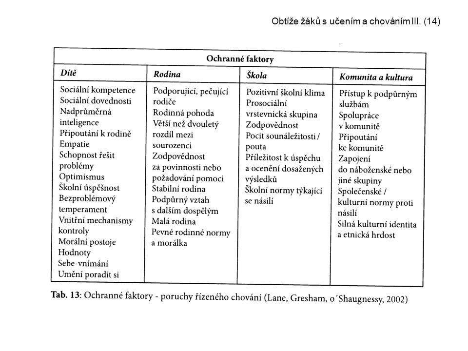 Obtíže žáků s učením a chováním III. (15)