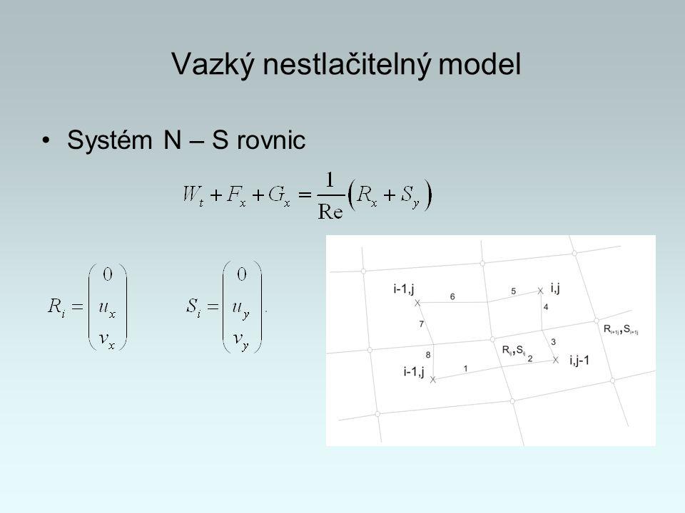 Vazký nestlačitelný model Systém N – S rovnic