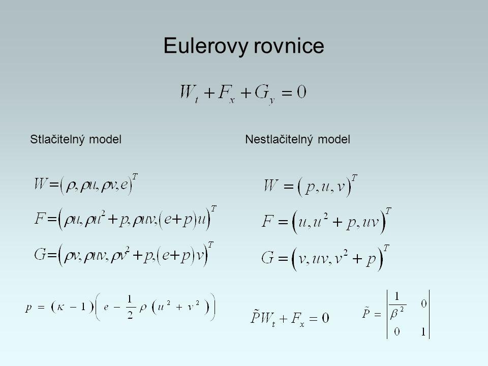 Eulerovy rovnice Stlačitelný modelNestlačitelný model