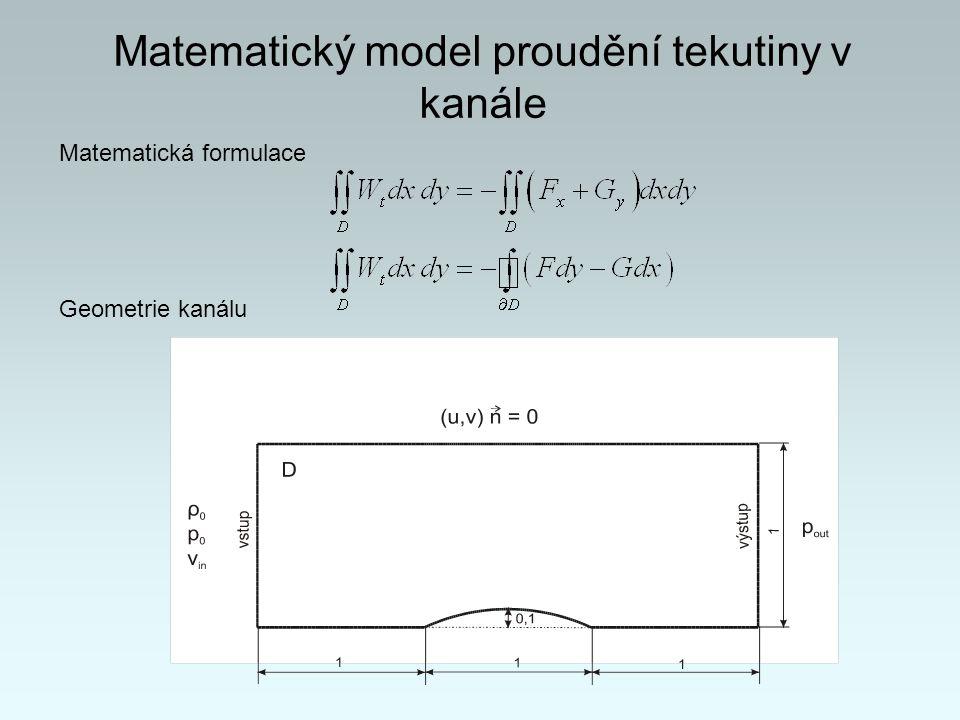 Geometrie kanálu Matematický model proudění tekutiny v kanále Matematická formulace
