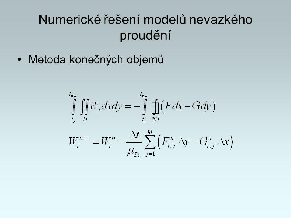 Schéma Laxe - FriedrichseSchéma Runge – Kutta Numerická schémata