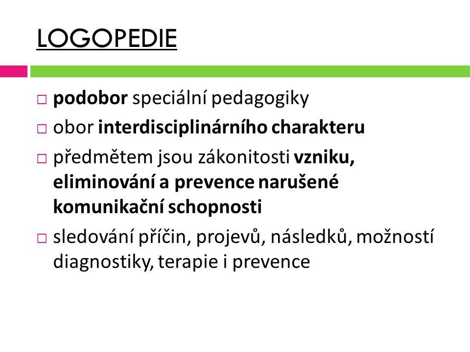 LOGOPEDIE  Název má původ v řečtině logos - slovo + paidea - výchova  termíny v zahraniční literatuře: Speech Therapy, Speech Correction (Anglie), Sprachheilpädagogik, Logopädie, Sprachbehindertenpädagogik (Německo)