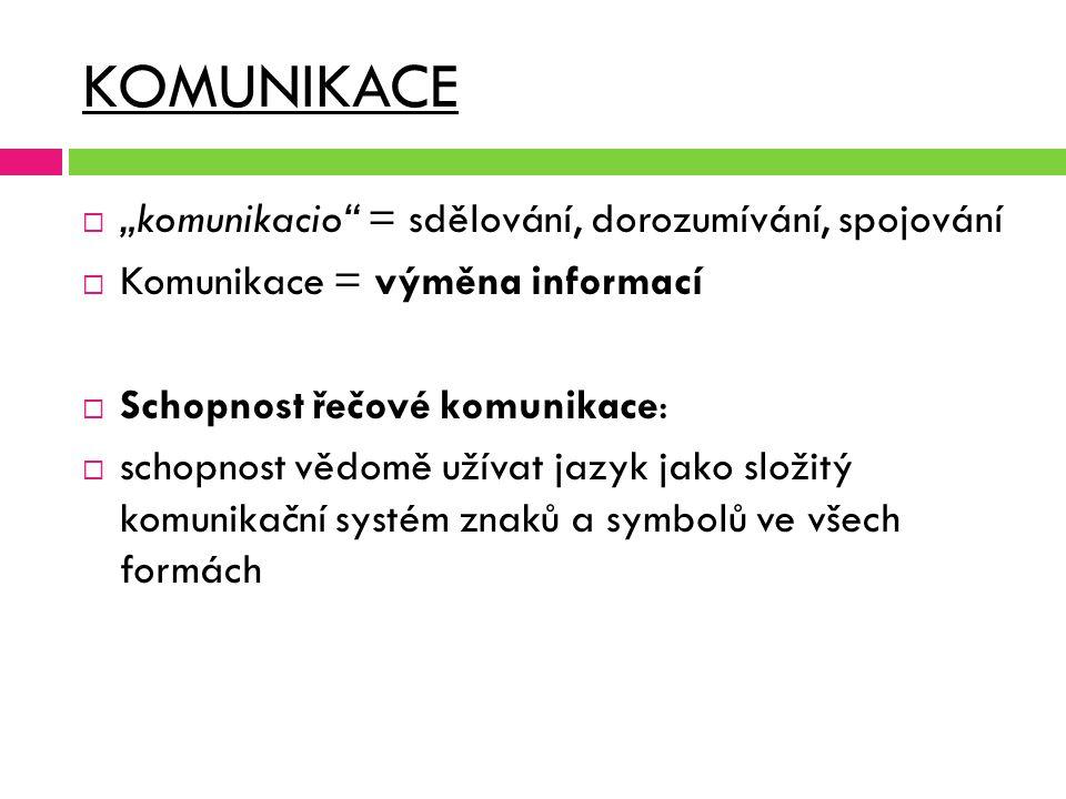 KOMUNIKACE  Komunikace verbální:  prostřednictvím mluvené nebo psané formy řeči  Komunikace neverbální:  pohled, mimika, gestika, haptika, kinetika, posturika, proxemika, chronemika, úprava zvnějšku nezastupitelný doprovodný prostředek slovní komunikace prostředek vzájemného pochopení a porozumění