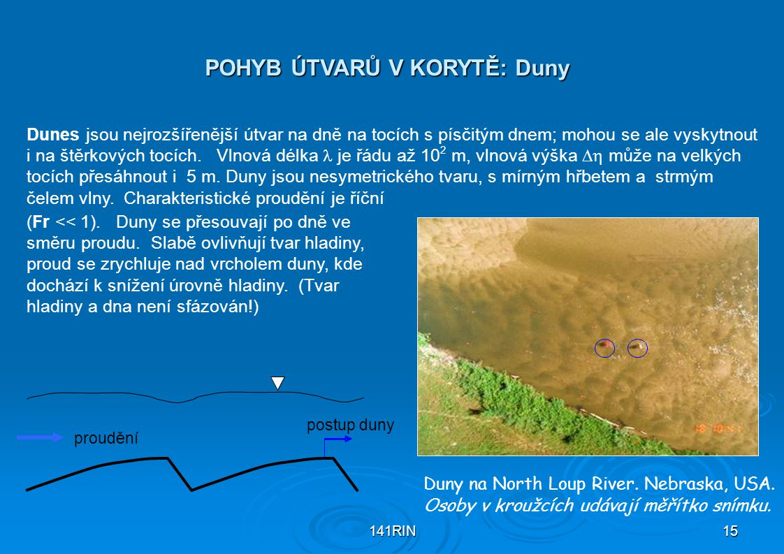 141RIN15 POHYB ÚTVARŮ V KORYTĚ: Duny Duny na North Loup River. Nebraska, USA. Osoby v kroužcích udávají měřítko snímku. Dunes jsou nejrozšířenější útv