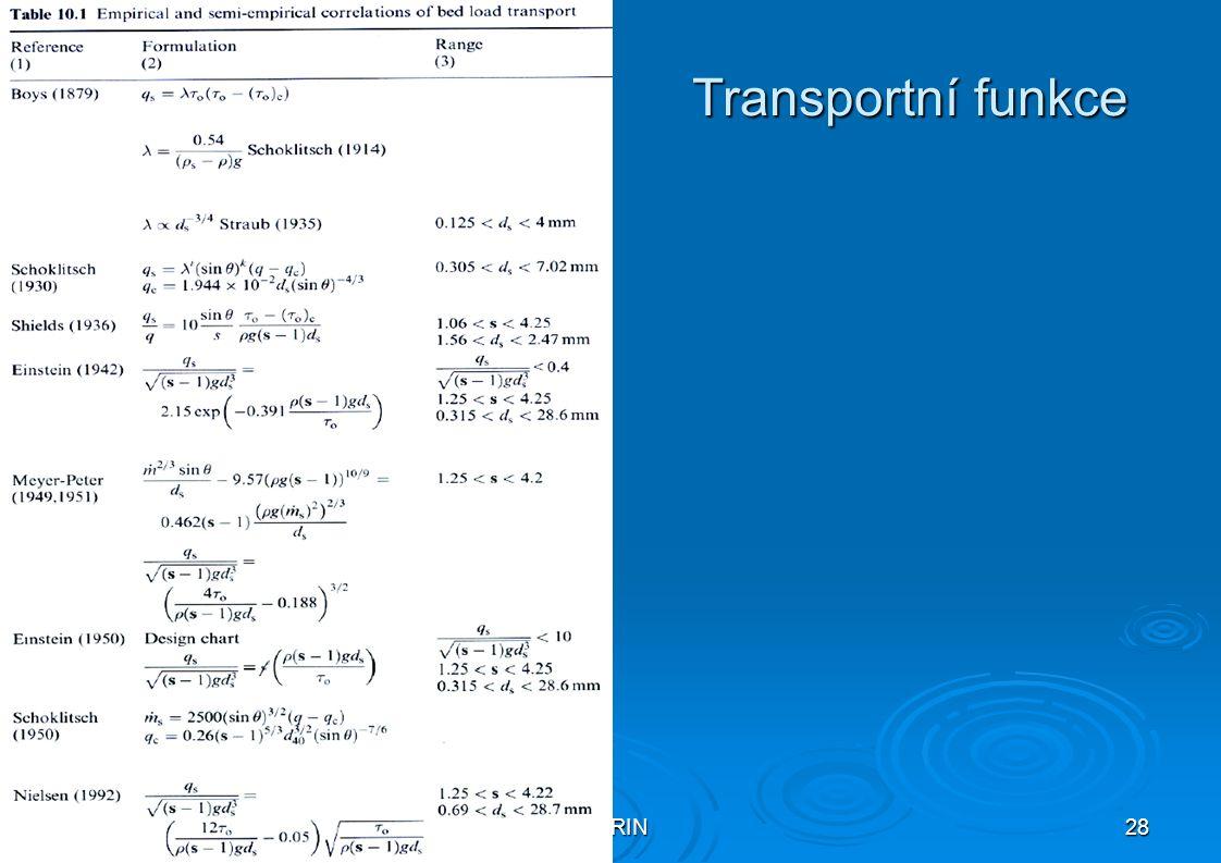 141RIN28 Transportní funkce