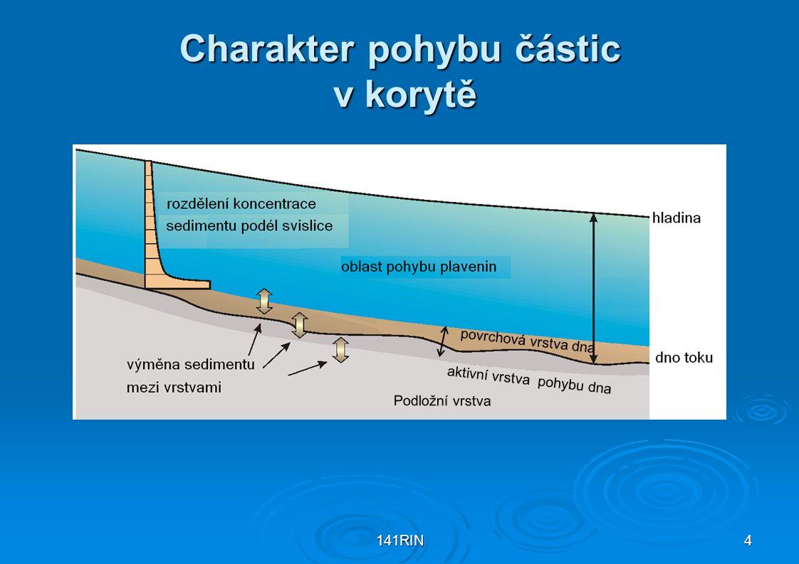 141RIN4 Charakter pohybu částic v korytě aktivní vrstva pohybu dna Podložní vrstva povrchová vrstva dna