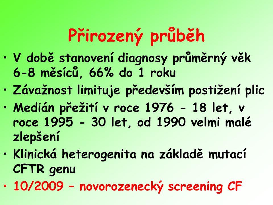 Přirozený průběh V době stanovení diagnosy průměrný věk 6-8 měsíců, 66% do 1 roku Závažnost limituje především postižení plic Medián přežití v roce 1976 - 18 let, v roce 1995 - 30 let, od 1990 velmi malé zlepšení Klinická heterogenita na základě mutací CFTR genu 10/2009 – novorozenecký screening CF