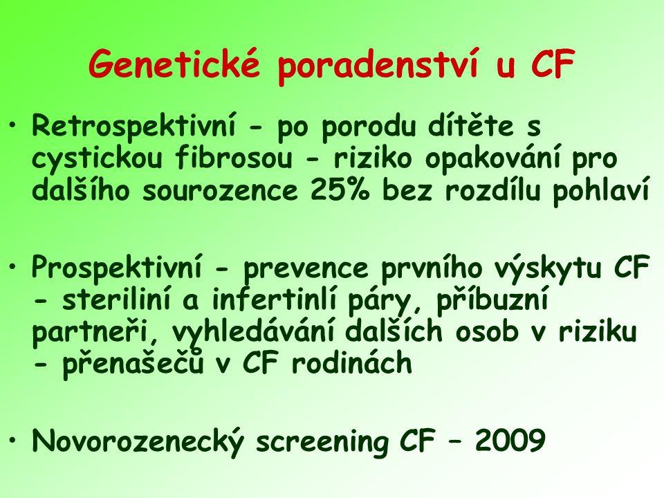 Genetické poradenství u CF Retrospektivní - po porodu dítěte s cystickou fibrosou - riziko opakování pro dalšího sourozence 25% bez rozdílu pohlaví Prospektivní - prevence prvního výskytu CF - steriliní a infertinlí páry, příbuzní partneři, vyhledávání dalších osob v riziku - přenašečů v CF rodinách Novorozenecký screening CF – 2009