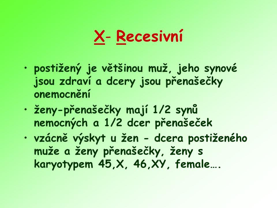 X- Recesivní postižený je většinou muž, jeho synové jsou zdraví a dcery jsou přenašečky onemocnění ženy-přenašečky mají 1/2 synů nemocných a 1/2 dcer přenašeček vzácně výskyt u žen - dcera postiženého muže a ženy přenašečky, ženy s karyotypem 45,X, 46,XY, female….