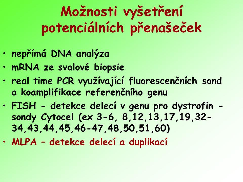 Možnosti vyšetření potenciálních přenašeček nepřímá DNA analýza mRNA ze svalové biopsie real time PCR využívající fluorescenčních sond a koamplifikace referenčního genu FISH - detekce delecí v genu pro dystrofin - sondy Cytocel (ex 3-6, 8,12,13,17,19,32- 34,43,44,45,46-47,48,50,51,60) MLPA – detekce delecí a duplikací