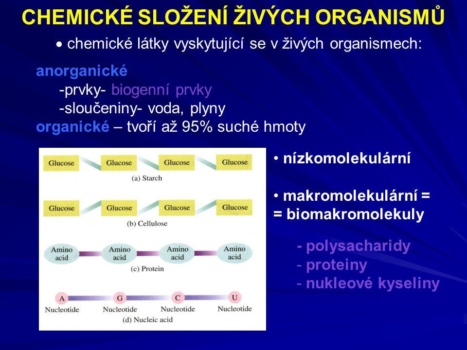 CHEMICKÉ SLOŽENÍ ŽIVÝCH ORGANISMŮ  chemické látky vyskytující se v živých organismech: anorganické -prvky- biogenní prvky -sloučeniny- voda, plyny organické – tvoří až 95% suché hmoty - polysacharidy - proteiny - nukleové kyseliny nízkomolekulární makromolekulární = = biomakromolekuly
