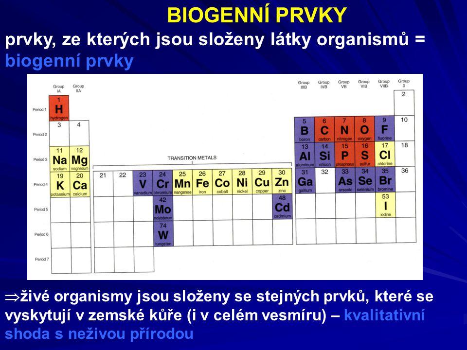 BIOGENNÍ PRVKY prvky, ze kterých jsou složeny látky organismů = biogenní prvky  živé organismy jsou složeny se stejných prvků, které se vyskytují v zemské kůře (i v celém vesmíru) – kvalitativní shoda s neživou přírodou