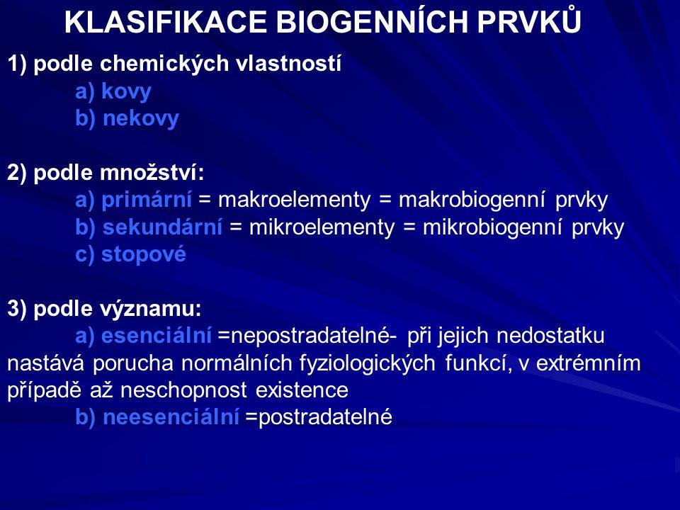 1) podle chemických vlastností a) kovy b) nekovy 2) podle množství: a) primární = makroelementy = makrobiogenní prvky b) sekundární = mikroelementy = mikrobiogenní prvky c) stopové 3) podle významu: a) esenciální =nepostradatelné- při jejich nedostatku nastává porucha normálních fyziologických funkcí, v extrémním případě až neschopnost existence b) neesenciální =postradatelné KLASIFIKACE BIOGENNÍCH PRVKŮ