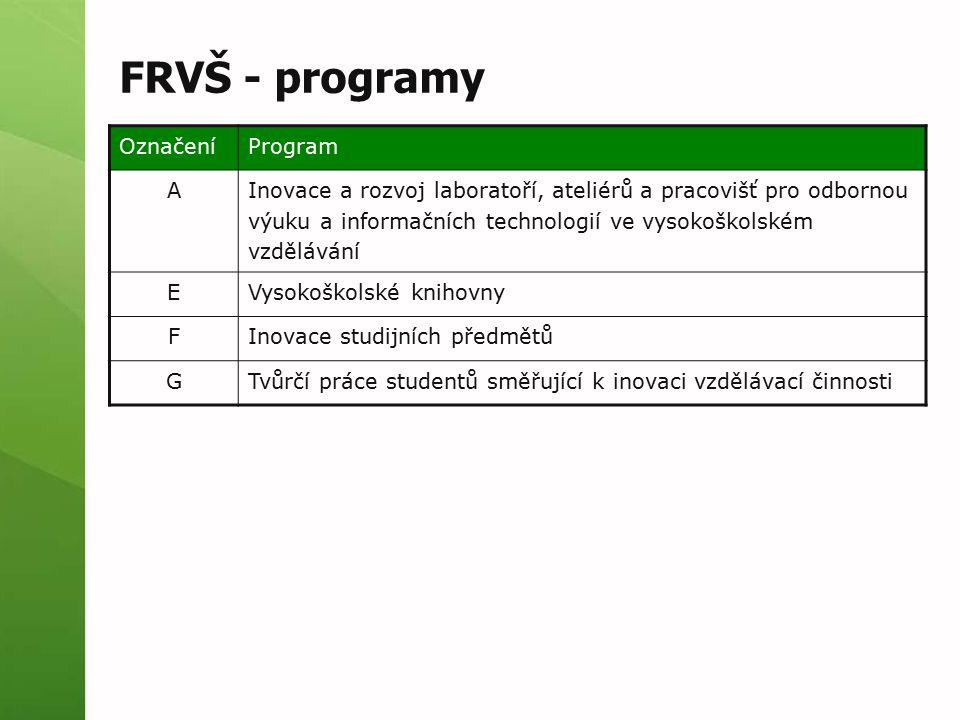 FRVŠ - programy OznačeníProgram A Inovace a rozvoj laboratoří, ateliérů a pracovišť pro odbornou výuku a informačních technologií ve vysokoškolském vz