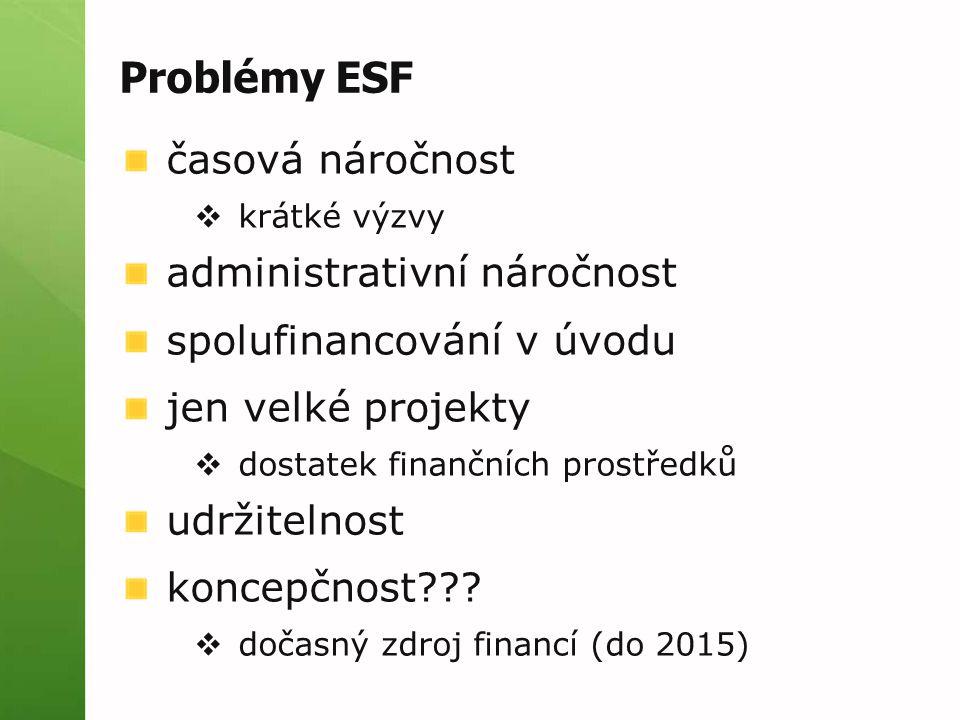 Problémy ESF časová náročnost  krátké výzvy administrativní náročnost spolufinancování v úvodu jen velké projekty  dostatek finančních prostředků udržitelnost koncepčnost .
