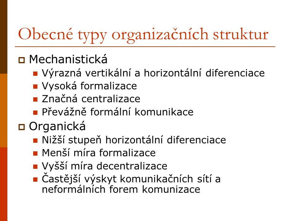 Obecné typy organizačních struktur  Mechanistická Výrazná vertikální a horizontální diferenciace Vysoká formalizace Značná centralizace Převážně form