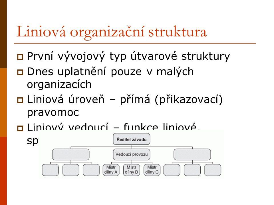 Liniová organizační struktura  První vývojový typ útvarové struktury  Dnes uplatnění pouze v malých organizacích  Liniová úroveň – přímá (přikazova