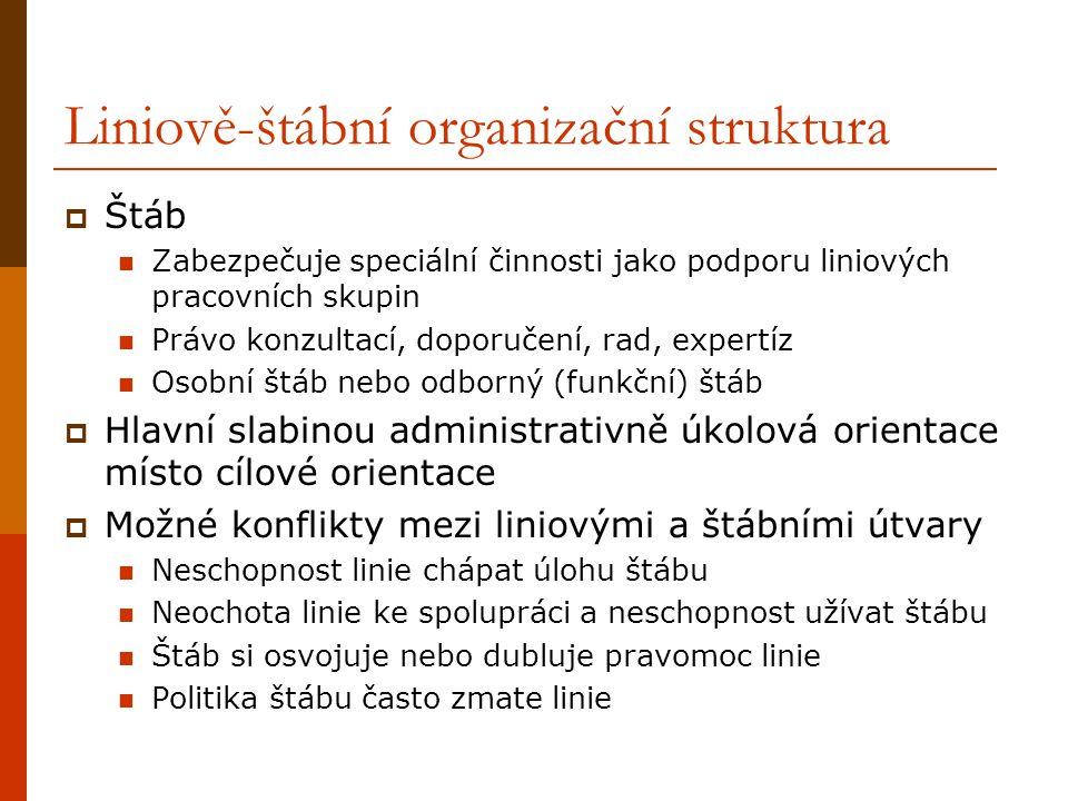 Liniově-štábní organizační struktura  Štáb Zabezpečuje speciální činnosti jako podporu liniových pracovních skupin Právo konzultací, doporučení, rad,