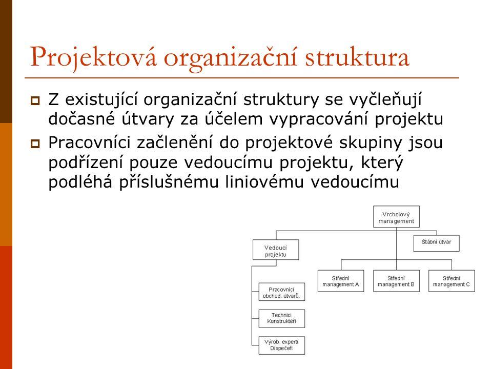 Projektová organizační struktura  Z existující organizační struktury se vyčleňují dočasné útvary za účelem vypracování projektu  Pracovníci začleněn