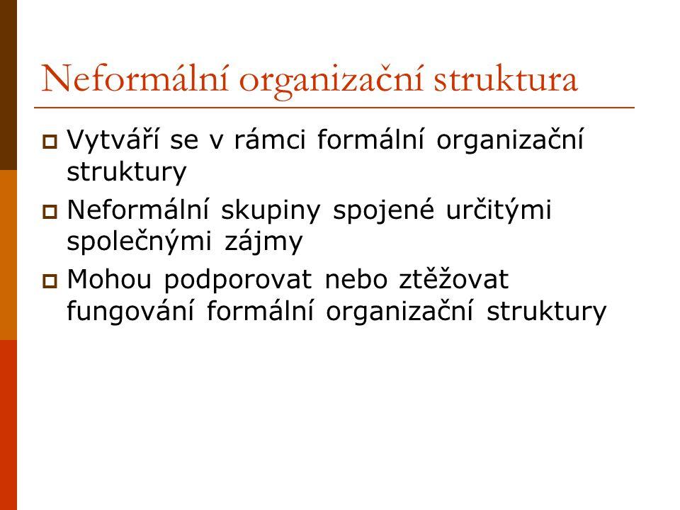 Neformální organizační struktura  Vytváří se v rámci formální organizační struktury  Neformální skupiny spojené určitými společnými zájmy  Mohou po