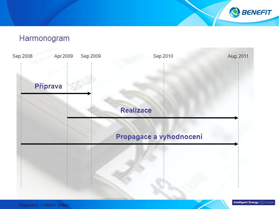Topic Organizace Místo Datum Sep.2008Aug. 2011Sep.2010Sep.2009Apr.2009 Realizace Příprava Propagace a vyhodnocení Harmonogram