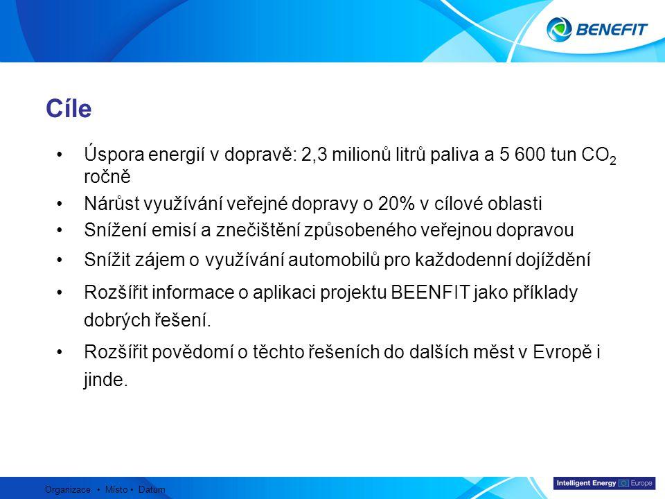 Topic Organizace Místo Datum Cíle Úspora energií v dopravě: 2,3 milionů litrů paliva a 5 600 tun CO 2 ročně Nárůst využívání veřejné dopravy o 20% v cílové oblasti Snížení emisí a znečištění způsobeného veřejnou dopravou Snížit zájem o využívání automobilů pro každodenní dojíždění Rozšířit informace o aplikaci projektu BEENFIT jako příklady dobrých řešení.