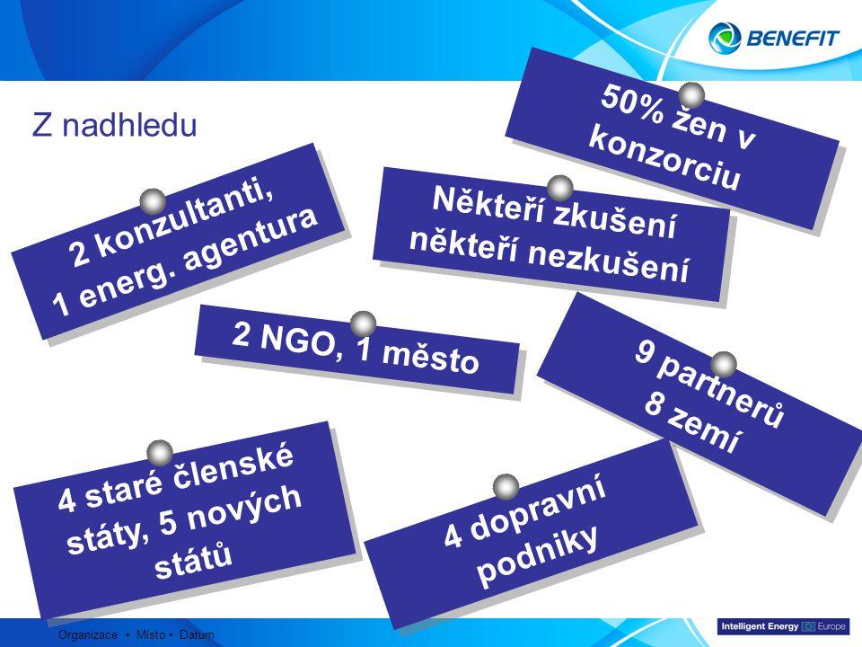 Topic Organizace Místo Datum 2 NGO, 1 město 2 konzultanti, 1 energ. agentura Někteří zkušení někteří nezkušení 9 partnerů 8 zemí 4 staré členské státy