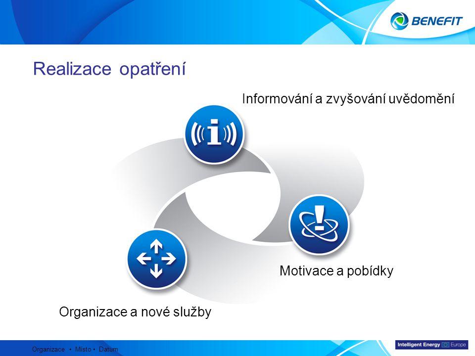 Topic Organizace Místo Datum Informování a zvyšování uvědomění Organizace a nové služby Motivace a pobídky Realizace opatření