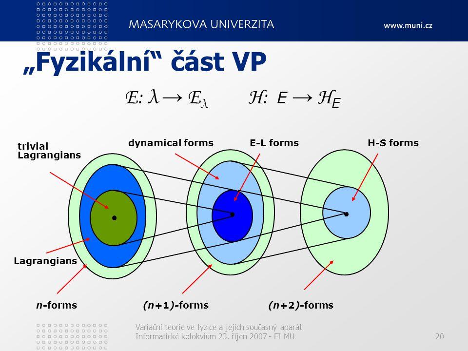 """Variační teorie ve fyzice a jejich současný aparát Informatické kolokvium 23. říjen 2007 - FI MU20 """"Fyzikální"""" část VP Ε: λ → Ε λ Η: E → H E trivial L"""