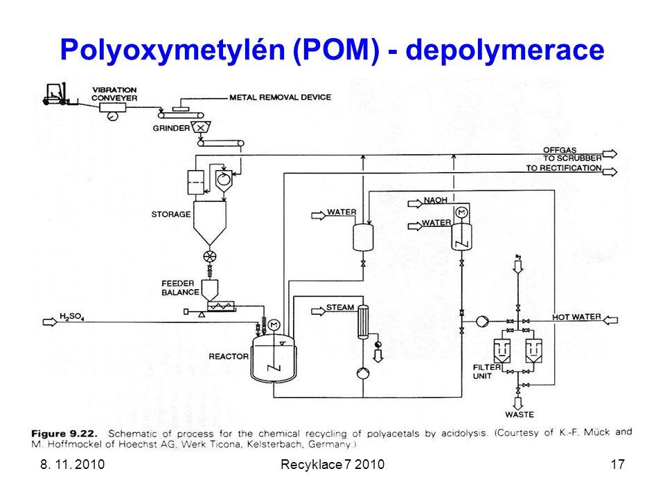 Polyoxymetylén (POM) - depolymerace 8. 11. 2010Recyklace 7 201017