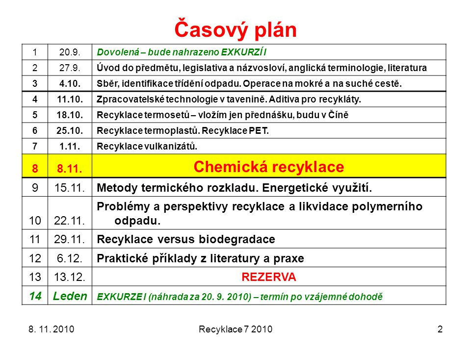 Recyklace 7 20102 Časový plán 120.9.Dovolená – bude nahrazeno EXKURZÍ I 227.9.Úvod do předmětu, legislativa a názvosloví, anglická terminologie, literatura 34.10.Sběr, identifikace třídění odpadu.