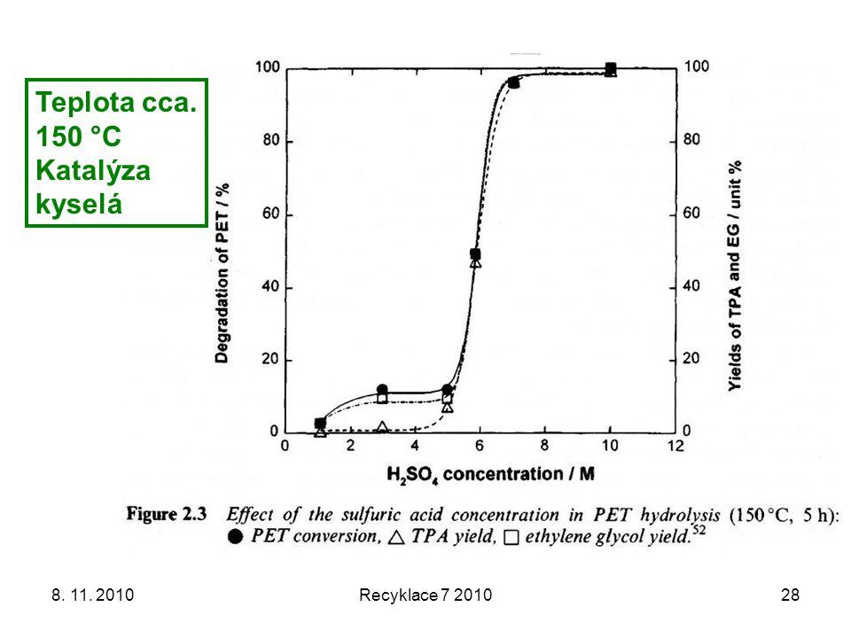 8. 11. 2010Recyklace 7 201028 Teplota cca. 150 °C Katalýza kyselá