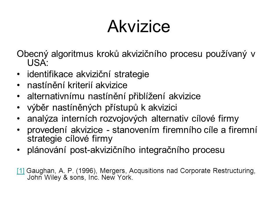 Akvizice Obecný algoritmus kroků akvizičního procesu používaný v USA: identifikace akviziční strategie nastínění kriterií akvizice alternativnímu nast