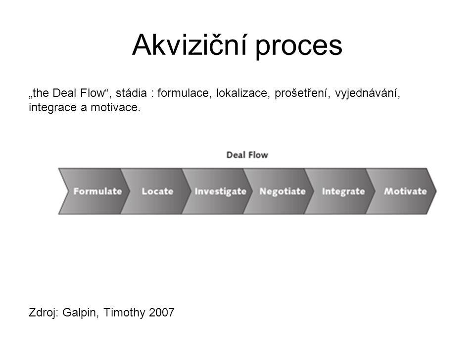 """Akviziční proces """"the Deal Flow"""", stádia : formulace, lokalizace, prošetření, vyjednávání, integrace a motivace. Zdroj: Galpin, Timothy 2007"""