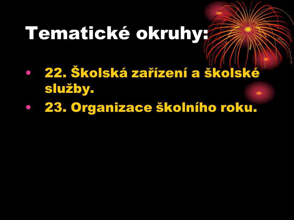 Studijní prameny: Světlík, J.Marketing školy.Zlín, Ekka 1994.