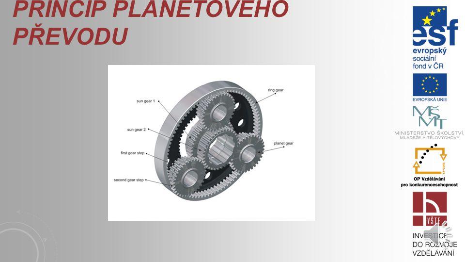 PLANETOVÝ PŘEVOD Charakteristika Planetové převody mají pevný ozubený věnec s vnitřním ozubením, centrální hnací ozubené kolo a několik rovněž ozubený