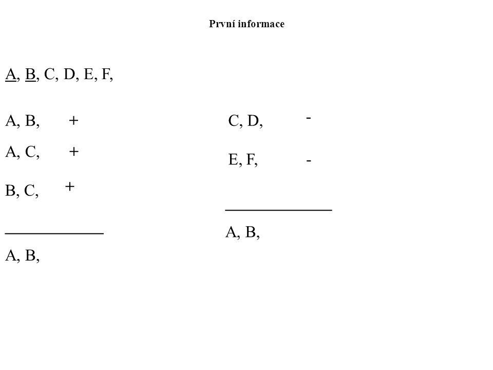 První informace A, B, C, D, E, F, A, B,+ A, C, + B, C, + ____________ A, B, C, D, - E, F, - _____________ A, B,