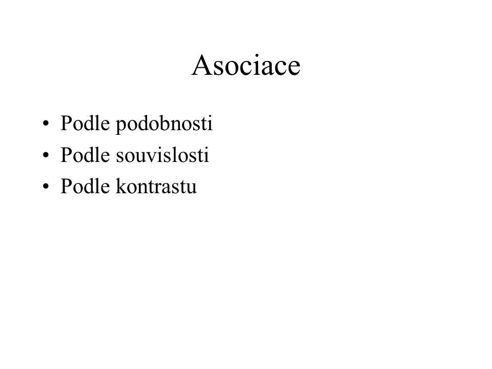 Asociace Podle podobnosti Podle souvislosti Podle kontrastu