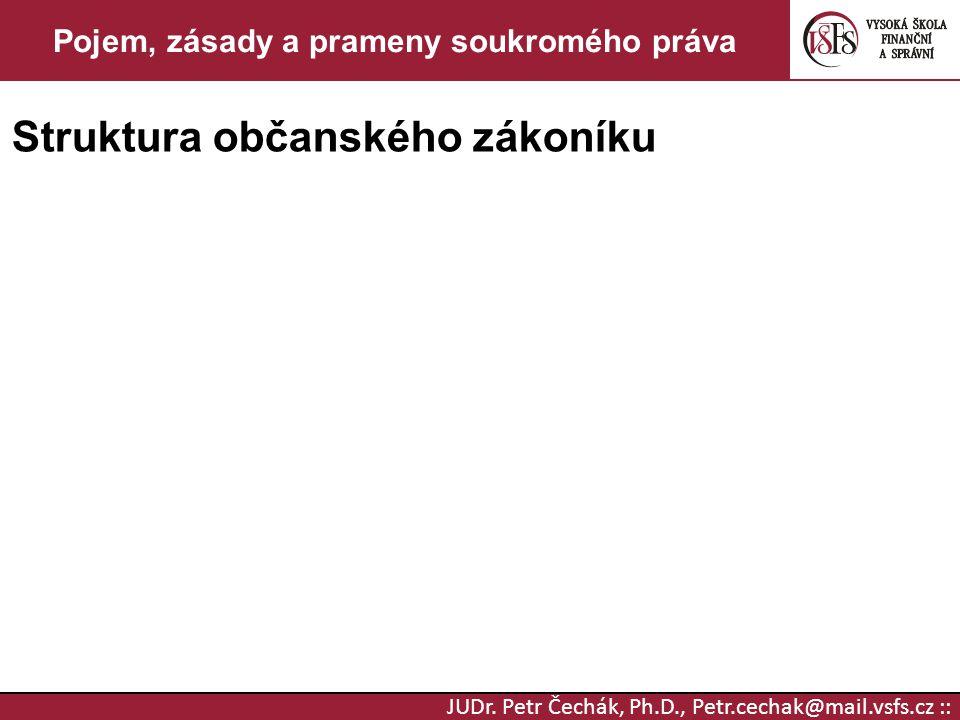 JUDr. Petr Čechák, Ph.D., Petr.cechak@mail.vsfs.cz :: Pojem, zásady a prameny soukromého práva Struktura občanského zákoníku