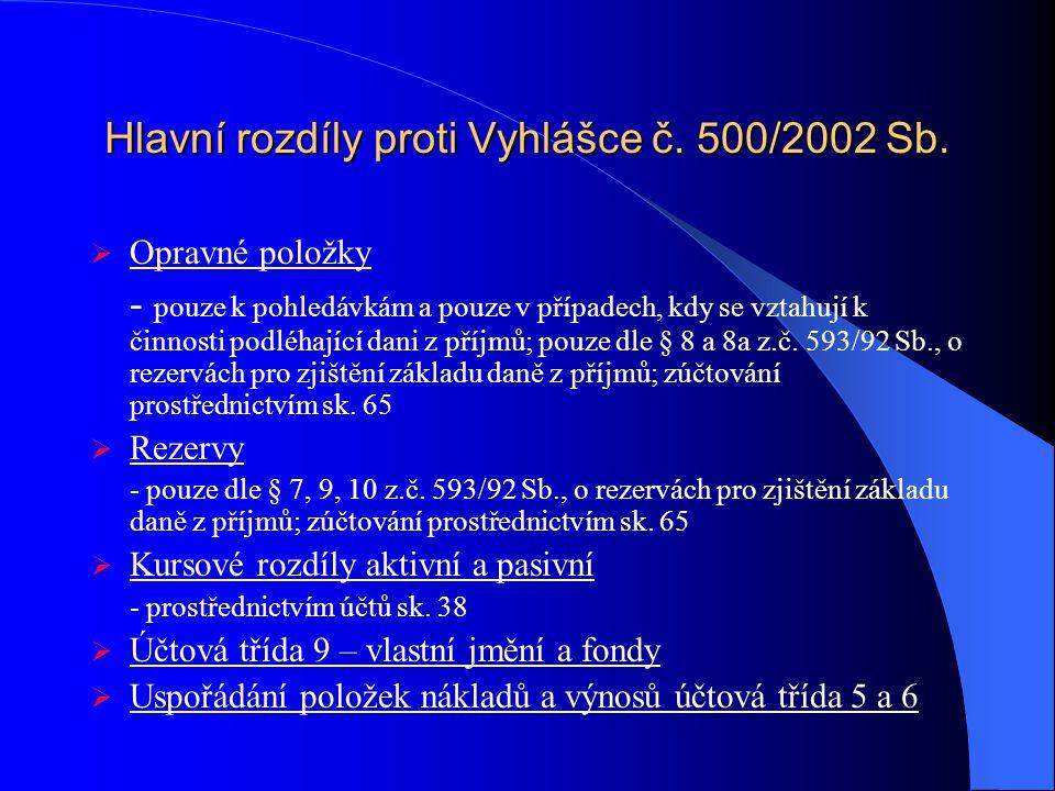 Hlavní rozdíly proti Vyhlášce č.500/2002 Sb.