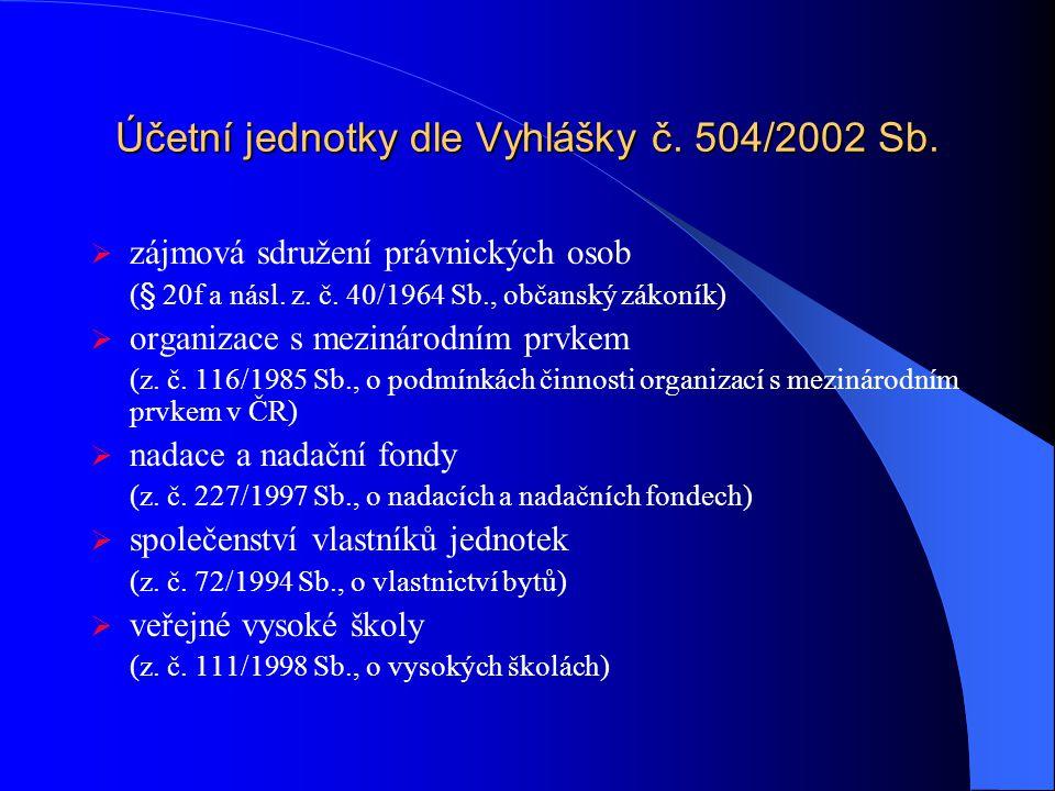 Účetní jednotky dle Vyhlášky č.504/2002 Sb.  zájmová sdružení právnických osob (§ 20f a násl.