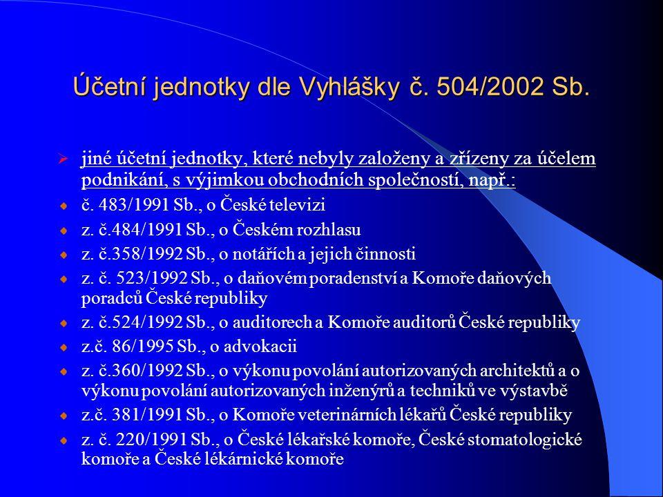 Účetní jednotky dle Vyhlášky č.504/2002 Sb.