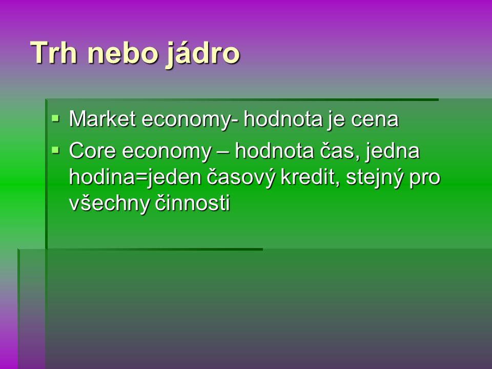 Trh nebo jádro  Market economy- hodnota je cena  Core economy – hodnota čas, jedna hodina=jeden časový kredit, stejný pro všechny činnosti